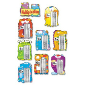 Carson Dellosa Cd-110106 Bb Set Multiplication Fact Monsters