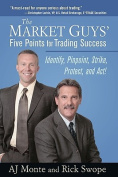 The Market Guys Five Points for Trading Success