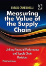Measuring the Value of Supply Chain