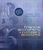 Financial Accounting Company Accounts