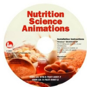 Nutrition Science Animations