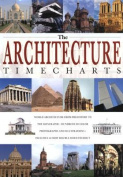Architecture Timechart