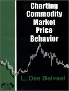 Charting Commodity Market Price Behavior