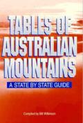 Tables of Australian Mountains
