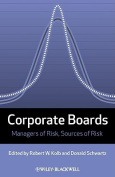 Corporate Boards