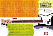 Bass Guitar Wall Chart