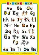 Class Alphabet Poster