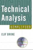 Technical Analysis Simplified
