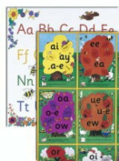 Jolly Phonics Alternative Spelling and Alphabet Posters