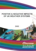 Positive and Negative Impacts of UK Weather Systems [Region 2]