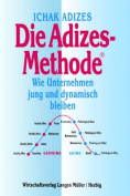 Die Adizes-Methode