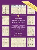 Alphabets Ancient & Modern