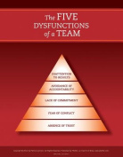 The Five Dysfunctions of a Team - Poster