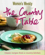 AWW Country Table
