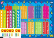 Reward Chart Pack 5+ (Times Tables & Are You Ready?)