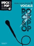 Trinity Rock & Pop Exams