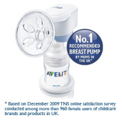 Philips Avent Single Electronic Breast Pump PP