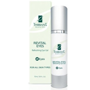 Revital Eyes - Refreshing Eye Gel