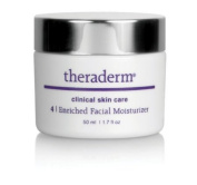 Theraderm Enriched Moisturiser