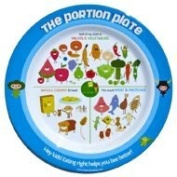 Child's Portion Plate