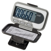 Fabrication Enterprises 12-1941 Ekho TWO pedometer