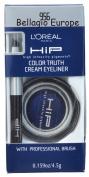 HiP Studio Secrets Professional Colour Truth Cream Eyeliner, Midnight Blue N°956, 5ml - 4.5g