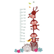 Rhino and monkeys height chart wall sticker by Stickerscape - Jungle themed height chart removable wall sticker - Wall decal - Wall graphic - Wall art