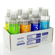 BodyBio Liquid Mineral Test Kit by E-lyte