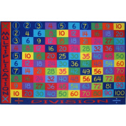 Fun Rugs Children\'s Fun Time Collection, Multiplication and Division