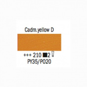 Van Gogh Oil 200Ml Cadmium Yellow Dp