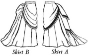 1870 Trained Skirt Ensemble Pattern