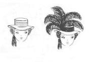 Late 18th Century (10cm Brim - 13cm Band) Hat Pattern