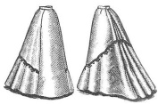 1898 Flared Skirt Pattern
