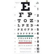 Grafco Snellen Type Plastic Eye Chart, Non-Reflective Matte Finish With Green and Red Colour Bar