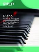 Piano 2015 Scales & Arpeggios Initial