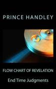 Flow Chart of Revelation