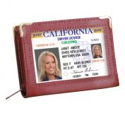 Zip Up Security I.D. Credit Card Case Wallet