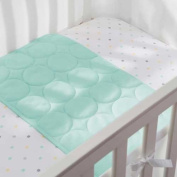BreathableBaby Wick-Dry Plush Sheet Saver- Aqua Mist