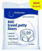 Babyway Travel Potty Liners