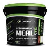 INFINITY Meal XTS, Strawberry - 5Kg