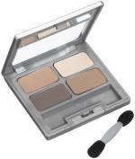 Physicians Formula Matte Collection Quad Eyeshadow, Canyon Classics, 5ml