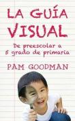La GUI a Visual [Spanish]