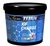 Ironscience Titan IGF Super Charge Diet Whey Protein Powder Chocolate 2.25kg With Prebiotics and Probiotics
