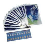 EOZY Home Professional Advanced Teeth Whitening Stripes 11.7*6.7*1.8cm