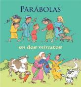 Parabolas en Dos Minutos [Spanish]