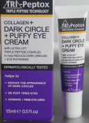 Tri-Peptox Triple Peptide Technology Collagen+ Dark Circle + Puffy Eye Cream .150ml