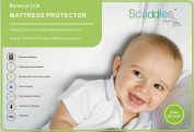 Crib Mattress Cover- Fitted Baby Protector Pad, Breathable Encasement, Organic & Hypoallergenic For Mattress Protection & Baby's Comfort, By SCUDDLES
