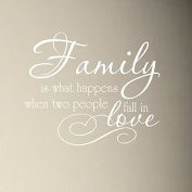 Family Is What Happens When Two People Fall In Love Wall Vinyl Decal Nursery Quote Decor Sticker #1334