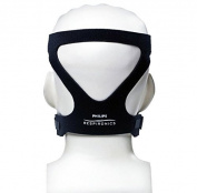 Respironics Headgear Replaces