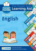 English Key Stage 2 Pocket Posters